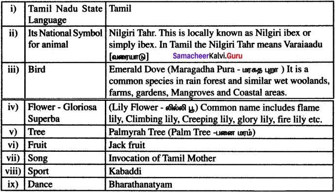 Samacheer Kalvi Guru 6th Social Science Term 2 Chapter 1 National Symbols