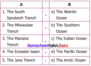 Land And Oceans 6th Standard Samacheer Kalvi Social Science Geography Solutions Term 1 Chapter 2