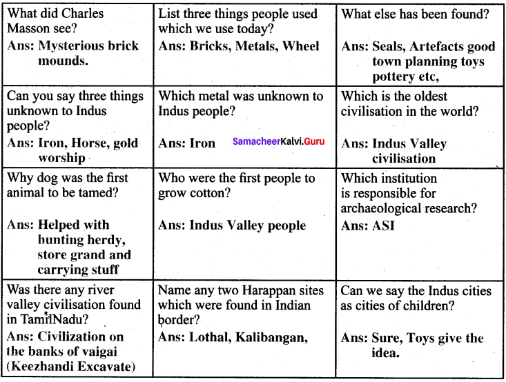 Indus Civilisation Belonged To Answer Samacheer Kalvi 6th  Social Science History Solutions Term 1 Chapter 3