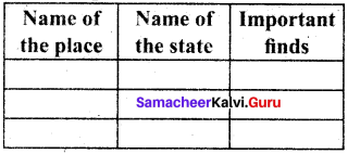 Indus Civilization Belongs To Metal Age Samacheer Kalvi 6th  Social Science History Solutions Term 1 Chapter 3