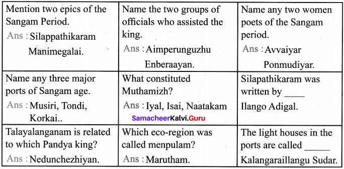 6th Social Guide Term 3 Samacheer Kalvi Chapter 1 Society And Culture In Ancient Tamizhagam :The Sangam Age
