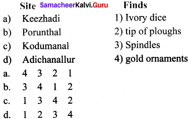 Vedic Culture Was Dash In Nature Samacheer Kalvi 6th Social Science Hitory Solutions Term 2 Chapter 1