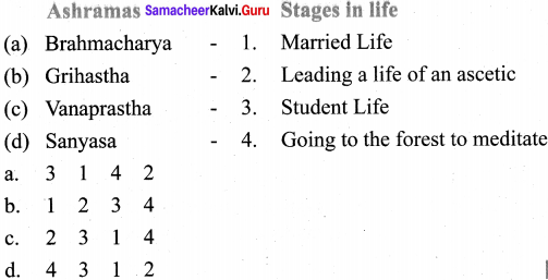 6th Standard Social Science Guide Pdf Samacheer Kalvi Term 2 Chapter 1 Vedic Culture In North India And Megalithic Culture In South India