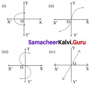 Exercise 1.4 Class 10 Maths Samacheer Kalvi Chapter 1 Relations And Functions