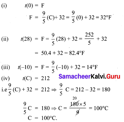 10th Maths Relation And Function Samacheer Kalvi Chapter 1 Ex 1.4