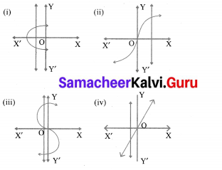 10th Maths Exercise 1.4 Samacheer Kalvi Chapter 1 Relations And Functions