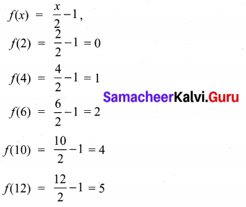 Ex 1.4 Class 10 Samacheer Kalvi Chapter 1 Relations And Functions