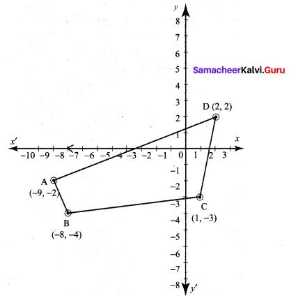 10th Coordinate Geometry 5.1 Samacheer Kalvi 10th Maths Solutions Chapter 5