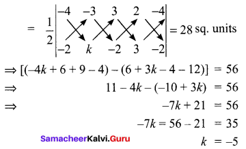 10th Std Maths Exercise 5.1 Chapter 5 Coordinate Geometry