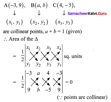 10th New Syllabus Maths Exercise 5.1 Chapter 5 Coordinate Geometry
