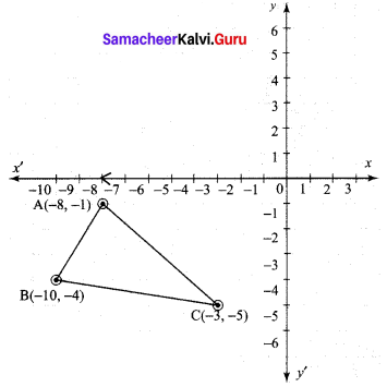 10th Maths Exercise 5.1 Chapter 5 Coordinate Geometry