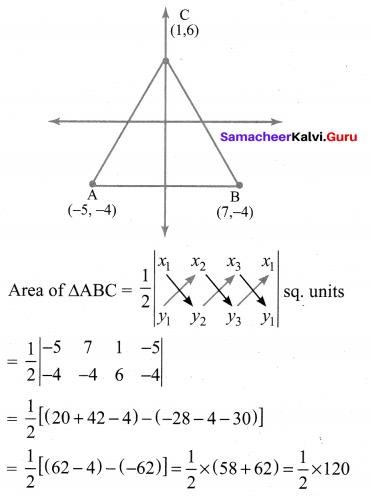Samacheer Kalvi 10th Maths Chapter 5 Coordinate Geometry Ex 5.1 90
