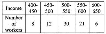 Samacheer Kalvi 10th Maths Chapter 8 Statistics and Probability Ex 8.1 3