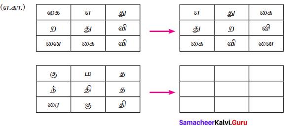 Samacheer Kalvi 7th Tamil Solutions Term 1 Chapter 1.5 குற்றியலுகரம், குற்றியலிகரம் - 0000000