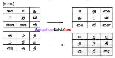 Samacheer Kalvi 7th Tamil Solutions Term 1 Chapter 1.5 குற்றியலுகரம், குற்றியலிகரம் - 8