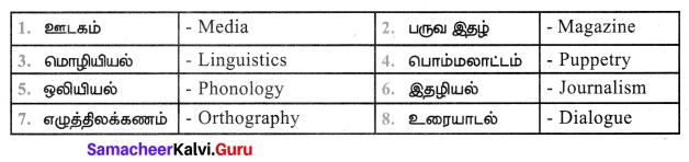Samacheer Kalvi 7th Tamil Solutions Term 1 Chapter 1.5 குற்றியலுகரம், குற்றியலிகரம் - 9