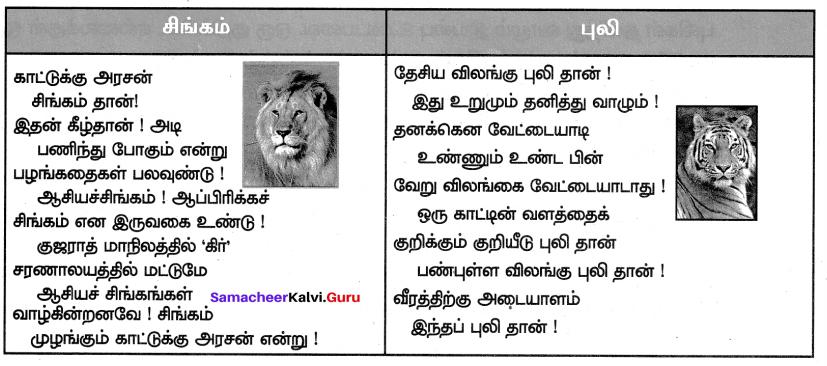 Samacheer Kalvi 7th Tamil Solutions Term 1 Chapter 2.3 விலங்குகள் உலகம் - 1