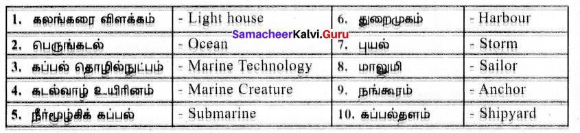 Samacheer Kalvi 7th Tamil Solutions Term 2 Chapter 1.5 இலக்கியவகைச் சொற்கள் - 5
