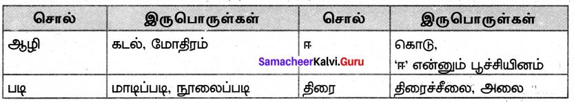 Samacheer Kalvi 7th Tamil Solutions Term 2 Chapter 3.2 கீரைப்பாத்தியும் குதிரையும் - 2
