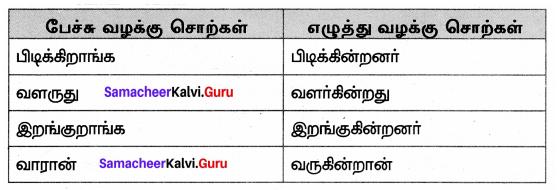 Samacheer Kalvi 7th Tamil Solutions Term 3 Chapter 1.2 வயலும் வாழ்வும் - 2.png - 4
