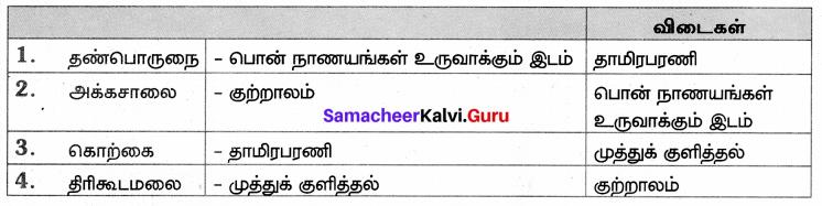Samacheer Kalvi 7th Tamil Solutions Term 3 Chapter 1.3 திக்கெல்லாம் புகழுறும் திருநெல்வேலி - 1