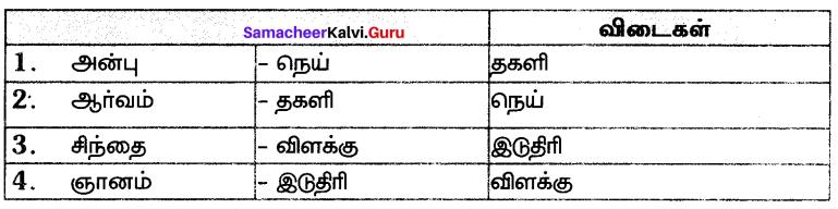Samacheer Kalvi 7th Tamil Solutions Term 3 Chapter 2.1 புதுமை விளக்கு - 1
