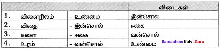Samacheer Kalvi 7th Tamil Solutions Term 3 Chapter 2.2 அறம் என்னும் கதிர் - 1