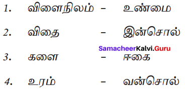 Samacheer Kalvi 7th Tamil Solutions Term 3 Chapter 2.2 அறம் என்னும் கதிர் - 3