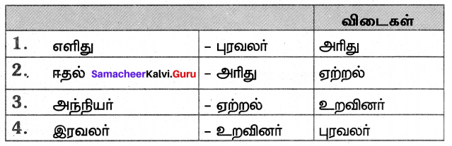 Samacheer Kalvi 7th Tamil Solutions Term 3 Chapter 2.3 ஒப்புரவு நெறி - 1
