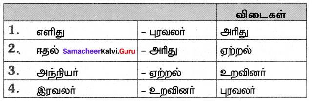 Samacheer Kalvi 7th Tamil Solutions Term 3 Chapter 2.3 ஒப்புரவு நெறி - 1