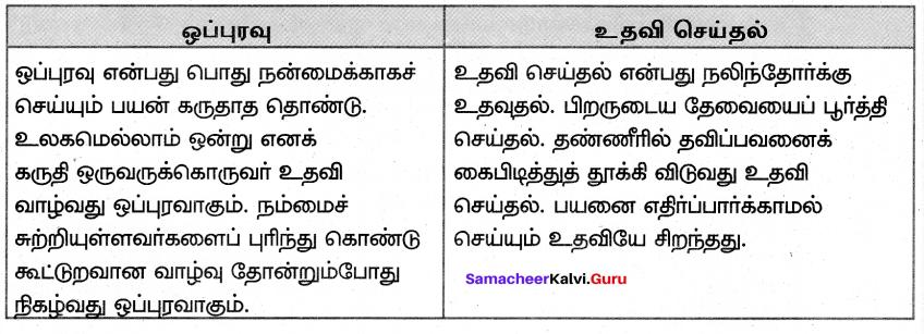 Samacheer Kalvi 7th Tamil Solutions Term 3 Chapter 2.3 ஒப்புரவு நெறி - 2