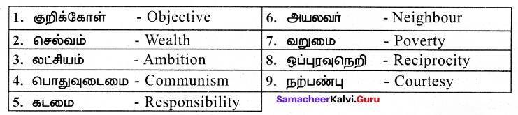 Samacheer Kalvi 7th Tamil Solutions Term 3 Chapter 2.5 அணி இலக்கணம் - 5