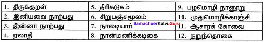 Samacheer Kalvi 7th Tamil Solutions Term 3 Chapter 2.5 அணி இலக்கணம் - 6