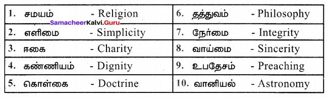 Samacheer Kalvi 7th Tamil Solutions Term 3 Chapter 3.5 ஆகுபெயர் - 10