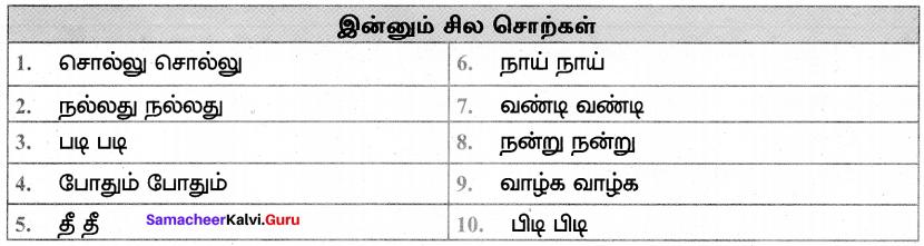 Samacheer Kalvi 7th Tamil Solutions Term 3 Chapter 3.5 ஆகுபெயர் - 4