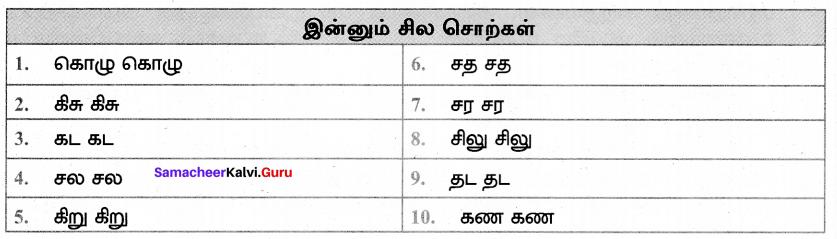 Samacheer Kalvi 7th Tamil Solutions Term 3 Chapter 3.5 ஆகுபெயர் - 5