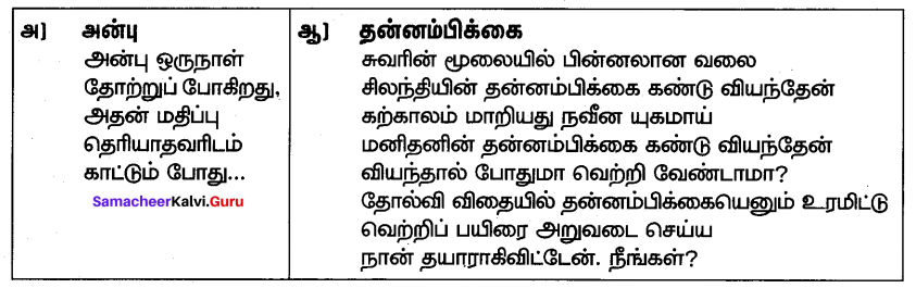 Samacheer Kalvi 7th Tamil Solutions Term 3 Chapter 3.5 ஆகுபெயர் - 6