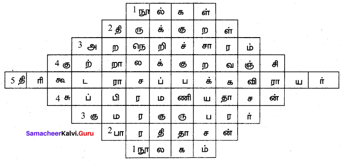 Samacheer Kalvi 7th Tamil Solutions Term 3 Chapter 3.5 ஆகுபெயர் - 8