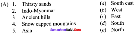 Samacheer Kalvi 10th Social Science Geography Solutions Chapter 1 India Location, Relief and Drainage 80