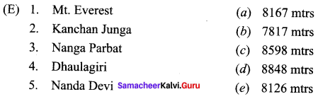 Samacheer Kalvi 10th Social Science Geography Solutions Chapter 1 India Location, Relief and Drainage 84