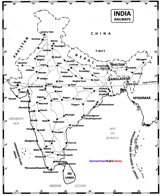Samacheer Kalvi 10th Social Science Geography Solutions Chapter 5 India Population, Transport, Communication, and Trade 52