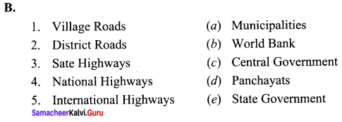 Samacheer Kalvi 10th Social Science Geography Solutions Chapter 5 India Population, Transport, Communication, and Trade 81