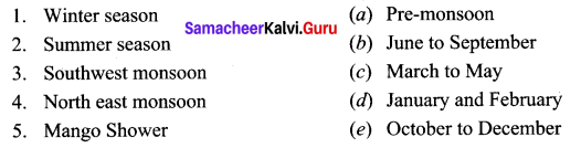 Physical Geography Of Tamil Nadu Samacheer Kalvi 10th Social Science Geography Solutions Chapter 6