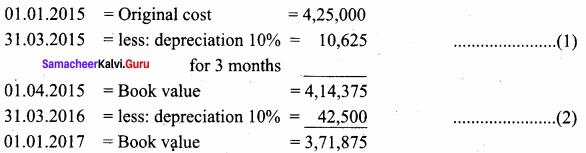 Depreciation Class 11 Solutions Samacheer Kalvi Accountancy Chapter 10