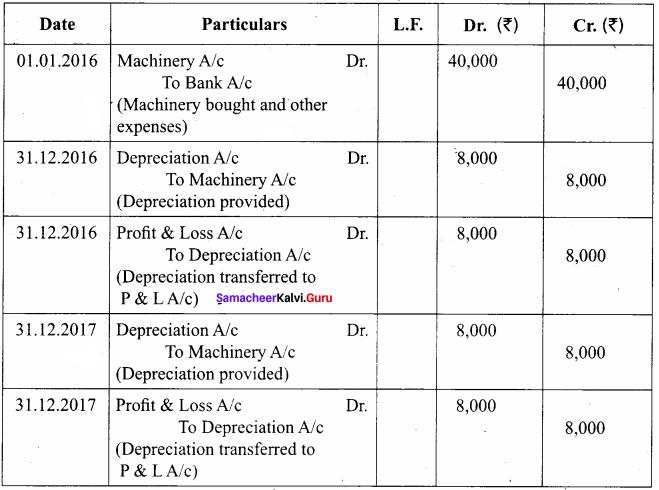 Accounts Samacheer Kalvi 11th Accountancy Solutions Chapter 10 Depreciation Accounting