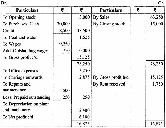 Samacheer Kalvi 11th Accountancy Solutions Chapter 13 Final Accounts of Sole Proprietors – II