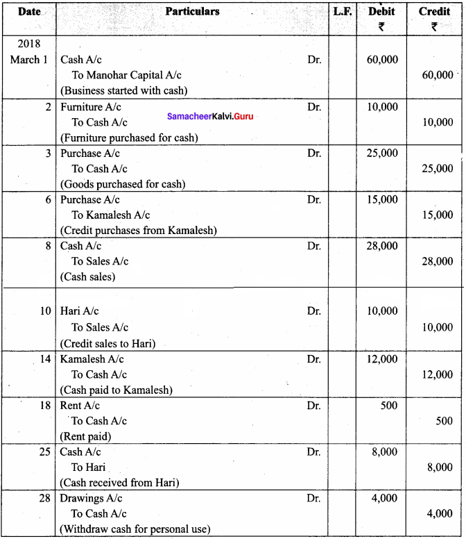 11th Accountancy Book Back Answers Samacheer Kalvi Chapter 3 Books Of Prime Entry