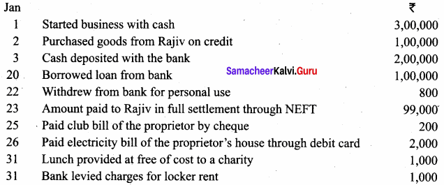 Accountancy 11th Guide Samacheer Kalvi Chapter 3 Books Of Prime Entry