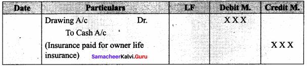 Samacheer Kalvi 11th Accountancy Guide Chapter 3 Books Of Prime Entry