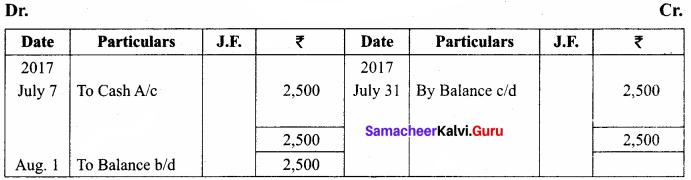 Samacheer Kalvi 11th Accountancy Solutions Chapter 4 Ledger 105